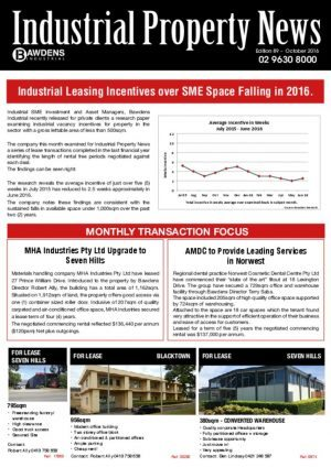 Industrial Leasing Incentives over SME Space Falling in 2016.
